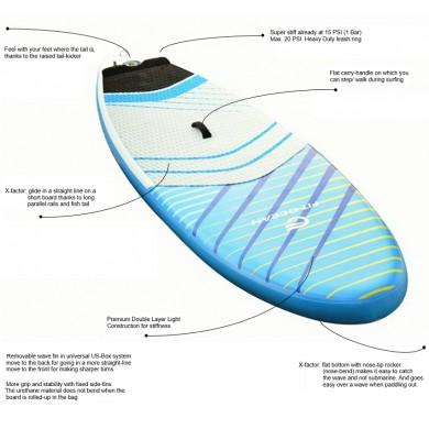 FIT OCEAN FIT OCEAN ALLROUND WAVE 8'9 SUP PREMIUM